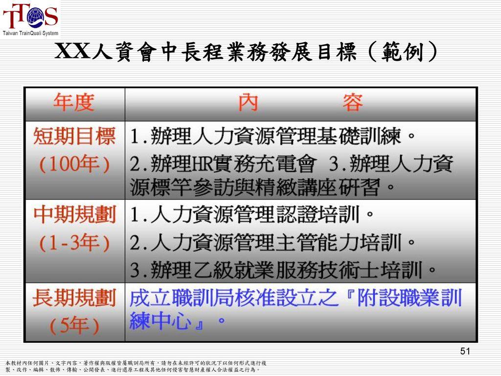 XX人資會中長程業務發展目標(範例) 51