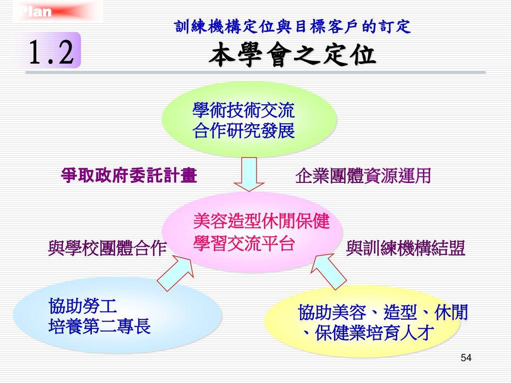 訓練機構定位與目標客戶的訂定 本學會之定位
