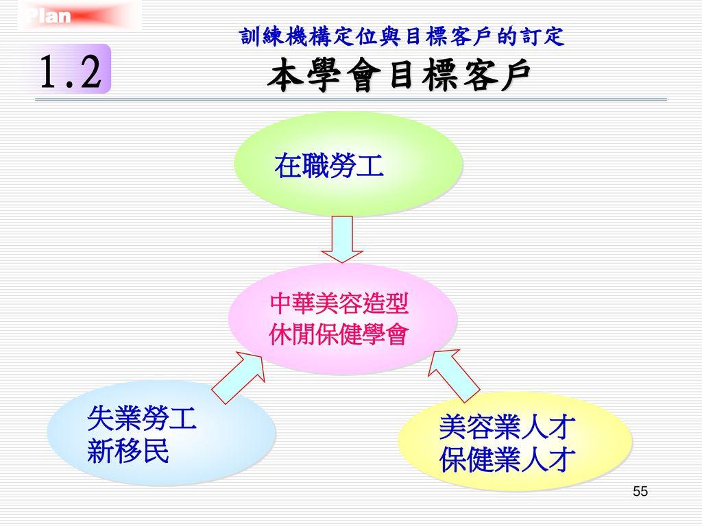 訓練機構定位與目標客戶的訂定 本學會目標客戶
