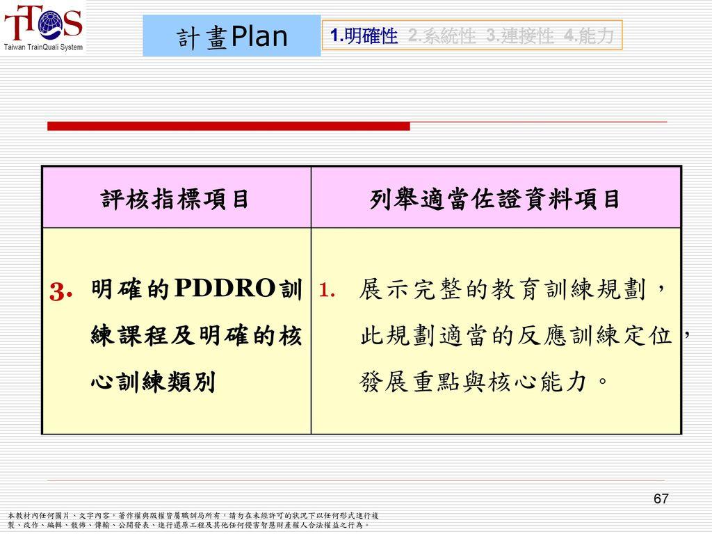 計畫Plan 評核指標項目 列舉適當佐證資料項目 明確的PDDRO訓練課程及明確的核心訓練類別