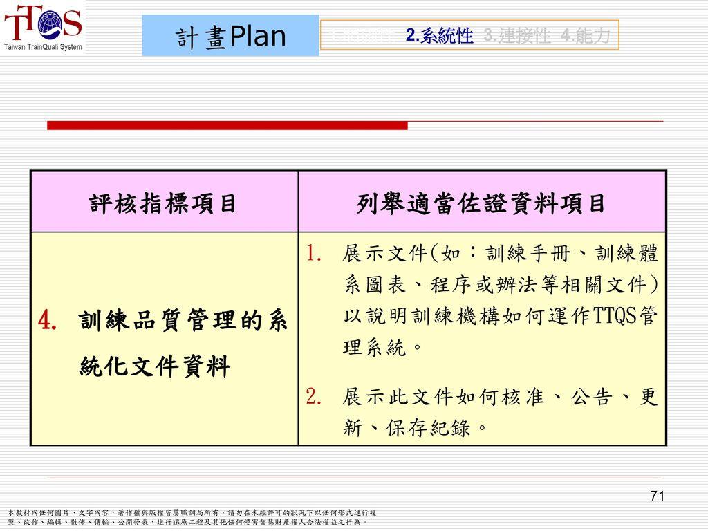 計畫Plan 評核指標項目 列舉適當佐證資料項目 訓練品質管理的系統化文件資料