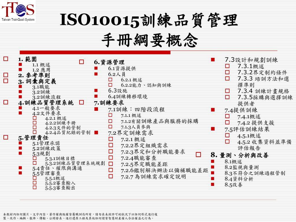 ISO10015訓練品質管理手冊綱要概念 8. 量測、分析與改善 1. 範圍 2. 參考準則 3. 詞彙與定義 4.訓練品質管理系統