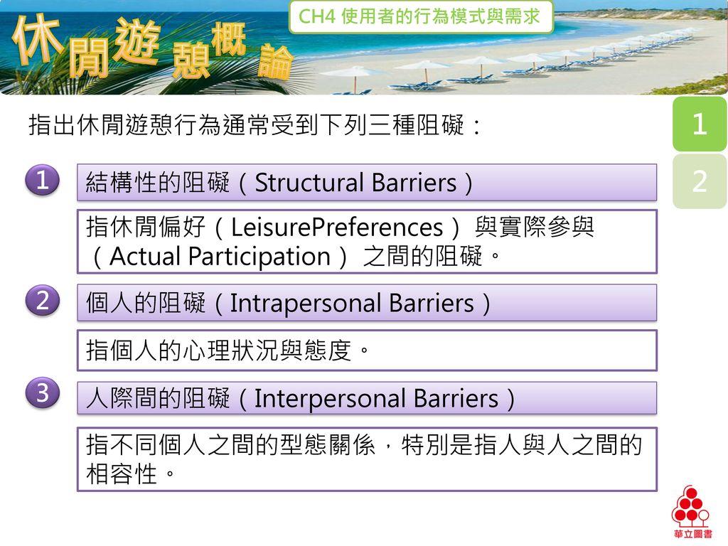 指出休閒遊憩行為通常受到下列三種阻礙: 1. 結構性的阻礙(Structural Barriers) 指休閒偏好(LeisurePreferences) 與實際參與(Actual Participation) 之間的阻礙。