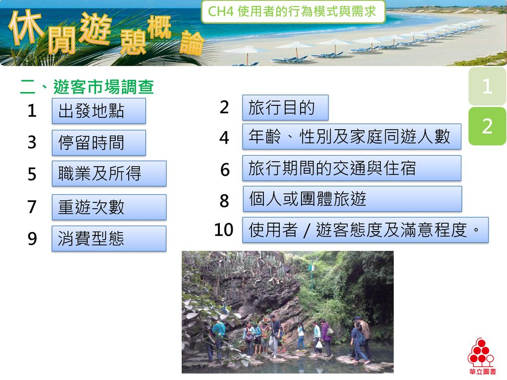 二、遊客市場調查 2. 旅行目的. 1. 出發地點. 4. 年齡、性別及家庭同遊人數. 3. 停留時間. 6. 旅行期間的交通與住宿. 5. 職業及所得. 8. 個人或團體旅遊.