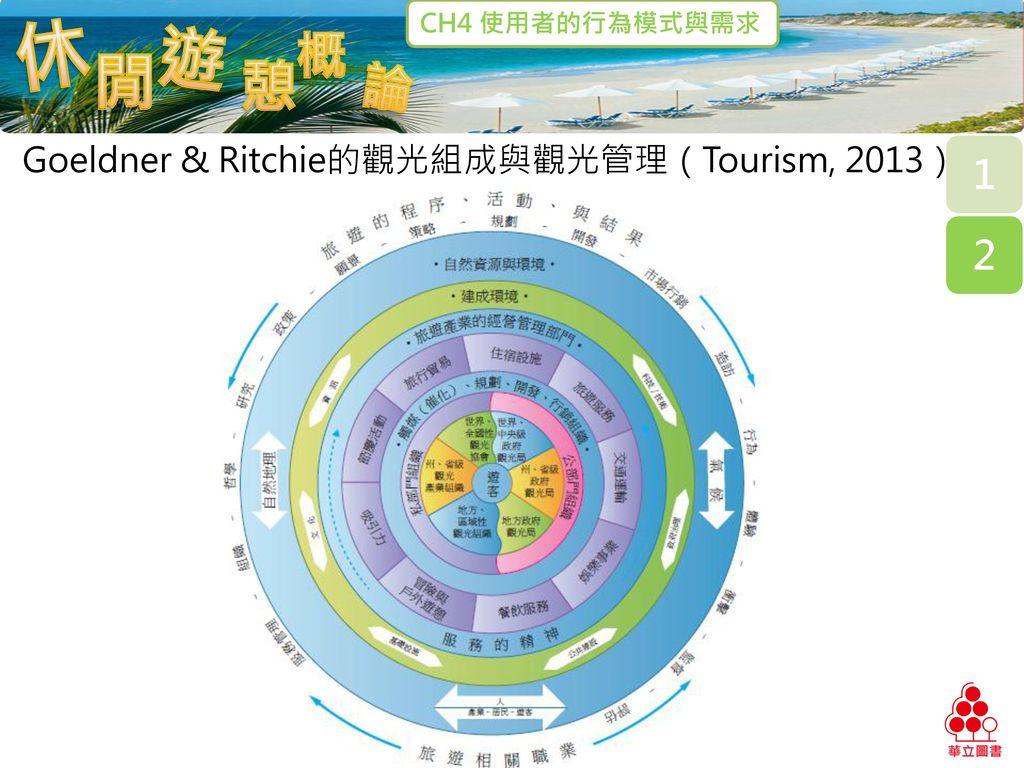 Goeldner & Ritchie的觀光組成與觀光管理(Tourism, 2013)
