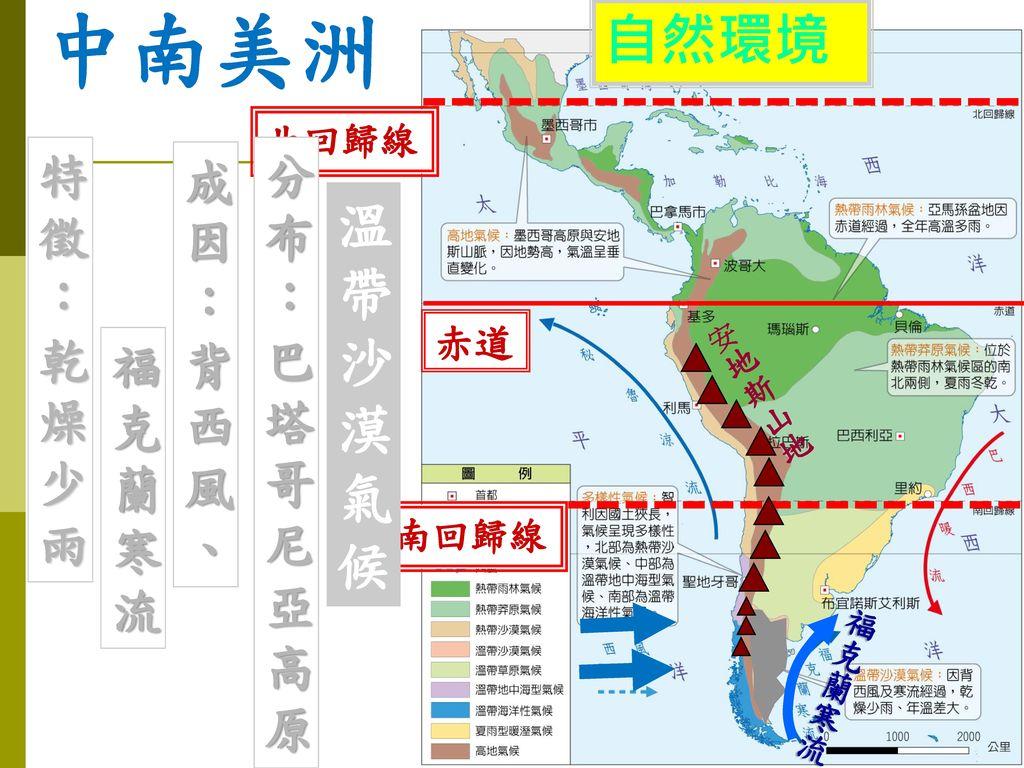 中南美洲 自然環境 溫帶沙漠氣候 特徵:乾燥少雨 成因:背西風、 分布:巴塔哥尼亞高原 福克蘭寒流 赤道 北回歸線 南回歸線 福克蘭寒流