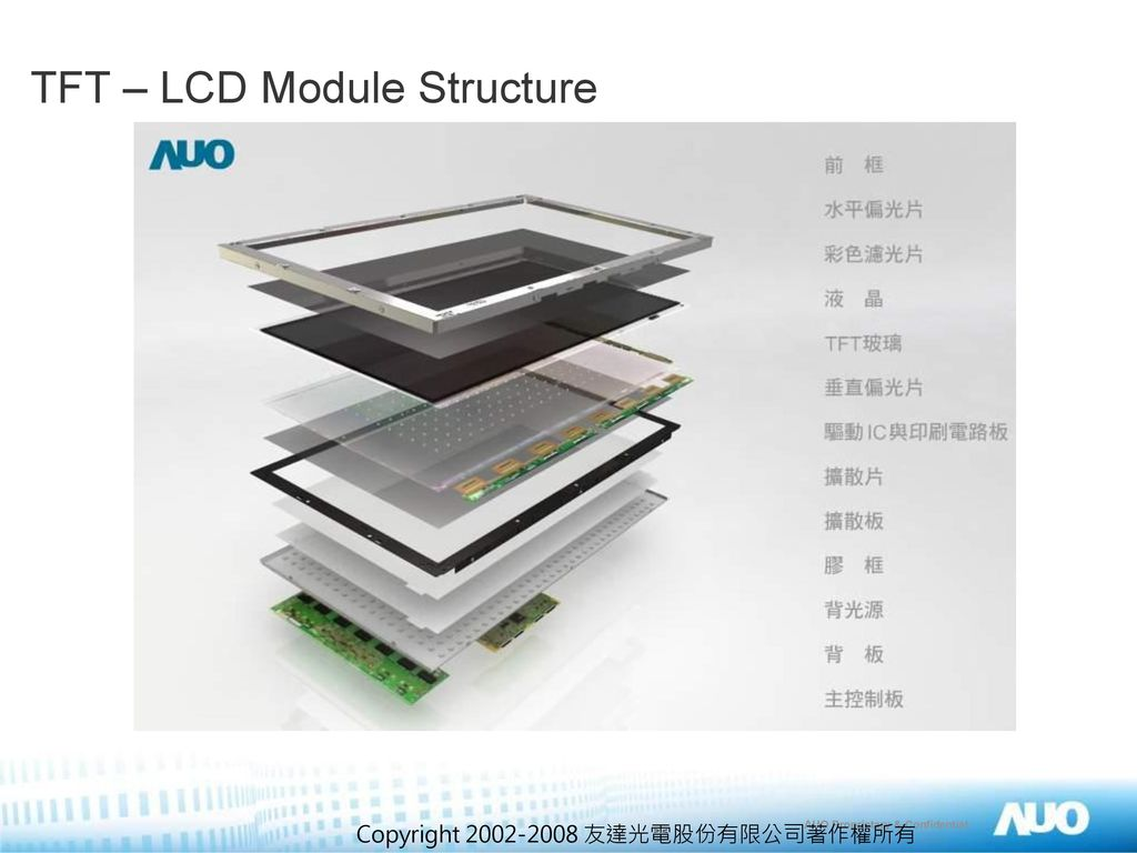 TFT – LCD Module Structure