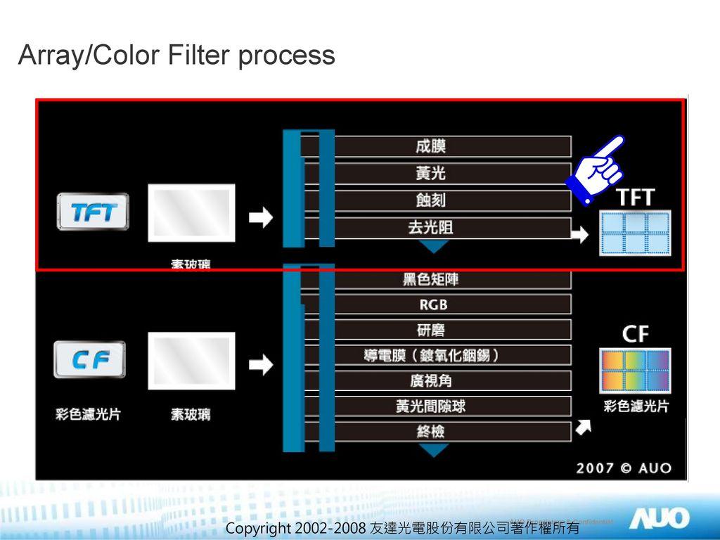 Array/Color Filter process