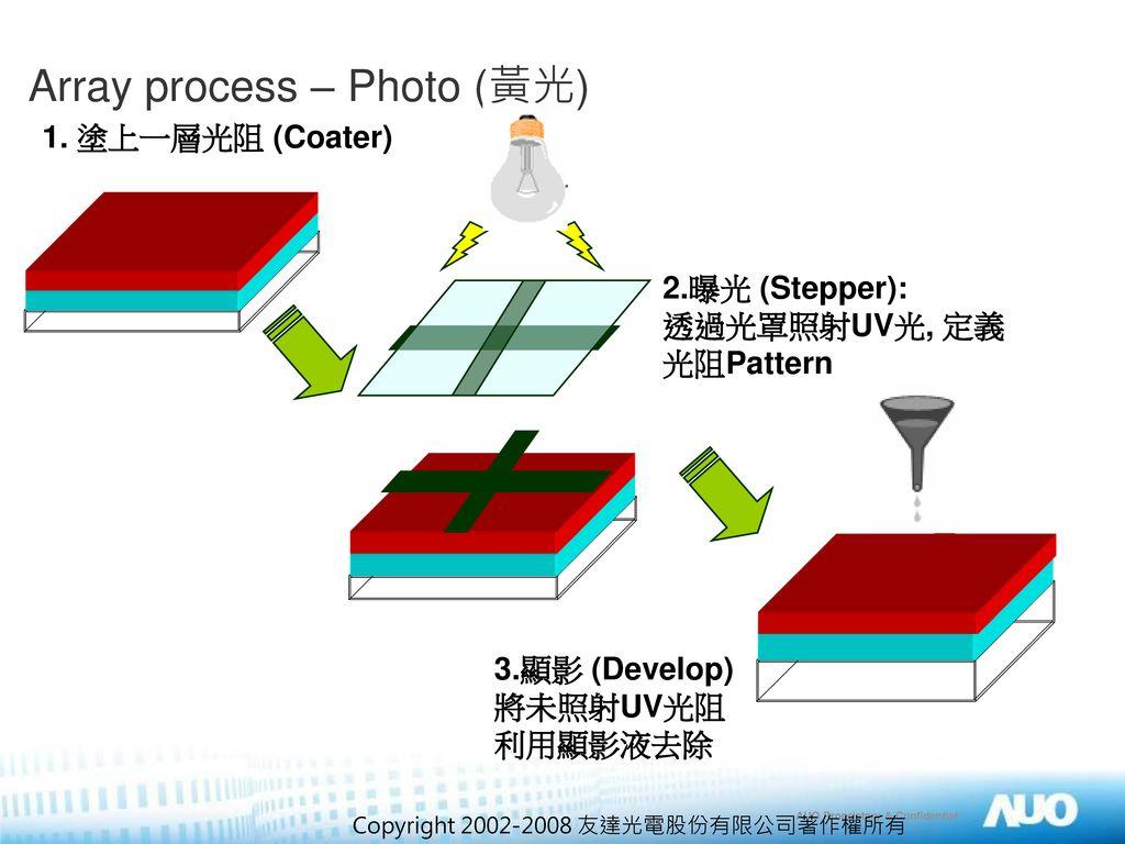 Array process – Photo (黃光)