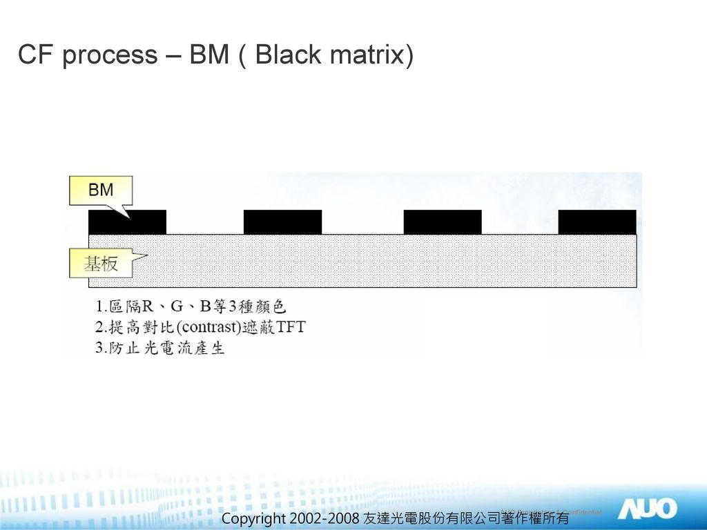 CF process – BM ( Black matrix)