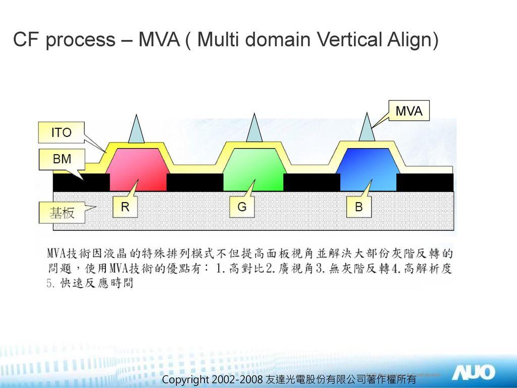 CF process – MVA ( Multi domain Vertical Align)
