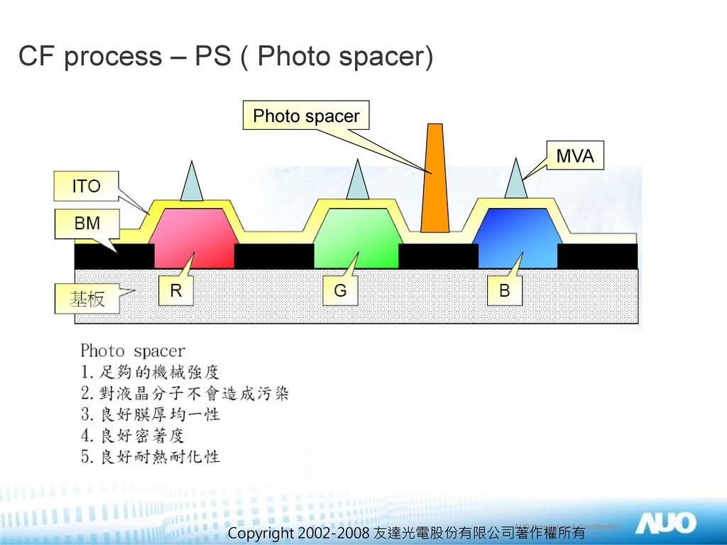 CF process – PS ( Photo spacer)