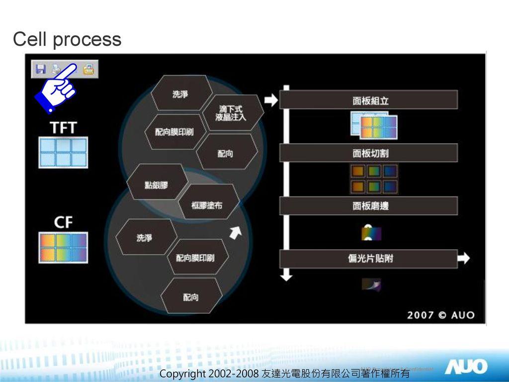 Cell process Copyright 2002-2008 友達光電股份有限公司著作權所有
