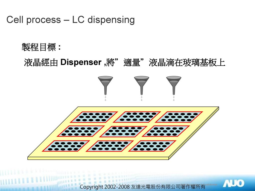 Cell process – LC dispensing