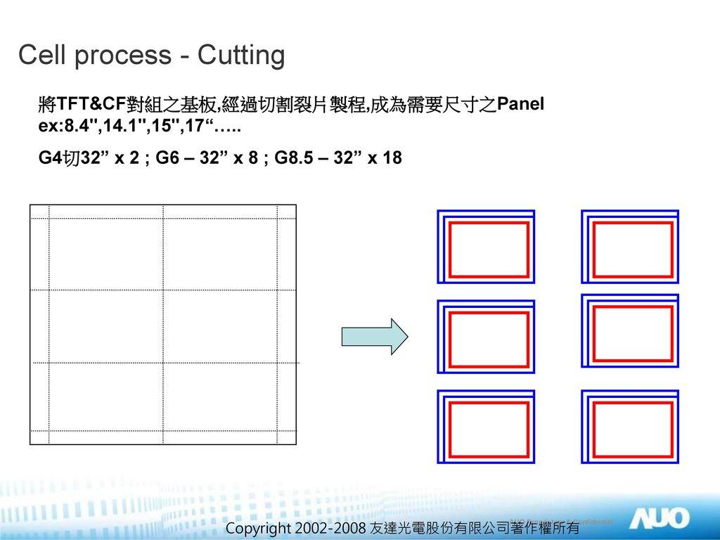 Cell process - Cutting 將TFT&CF對組之基板,經過切割裂片製程,成為需要尺寸之Panel ex:8.4 ,14.1 ,15 ,17 ….. G4切32 x 2 ; G6 – 32 x 8 ; G8.5 – 32 x 18.