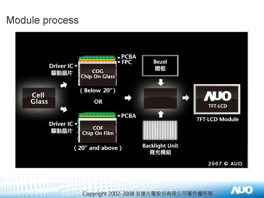 Module process Copyright 2002-2008 友達光電股份有限公司著作權所有