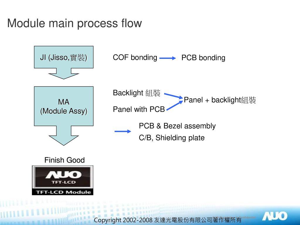 Module main process flow