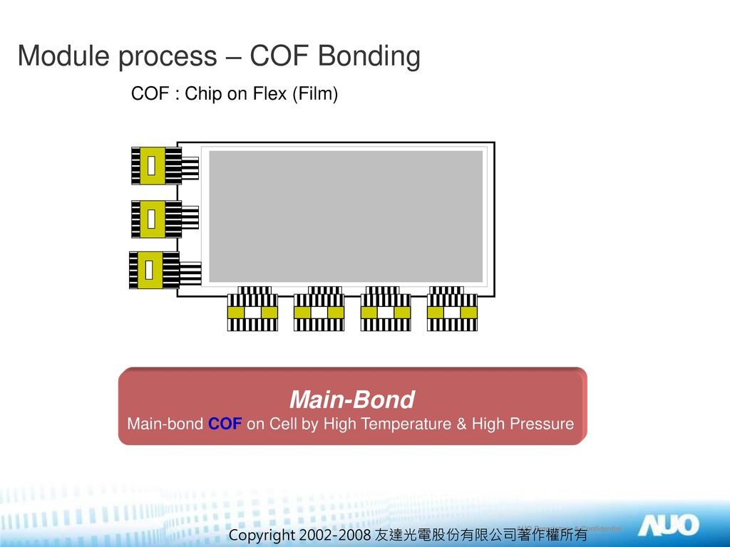 Main-bond COF on Cell by High Temperature & High Pressure