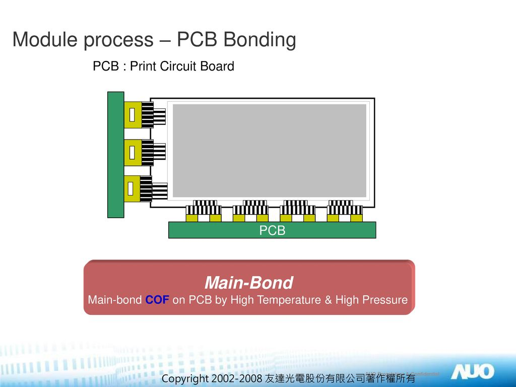 Main-bond COF on PCB by High Temperature & High Pressure