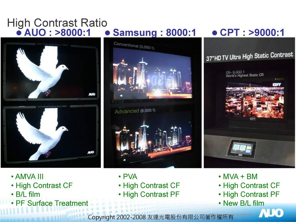 High Contrast Ratio AUO : >8000:1 Samsung : 8000:1 CPT : >9000:1