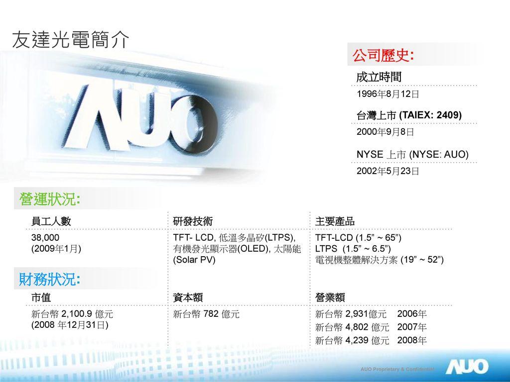 友達光電簡介 公司歷史: 營運狀況: 財務狀況: 成立時間 台灣上市 (TAIEX: 2409) NYSE 上市 (NYSE: AUO)