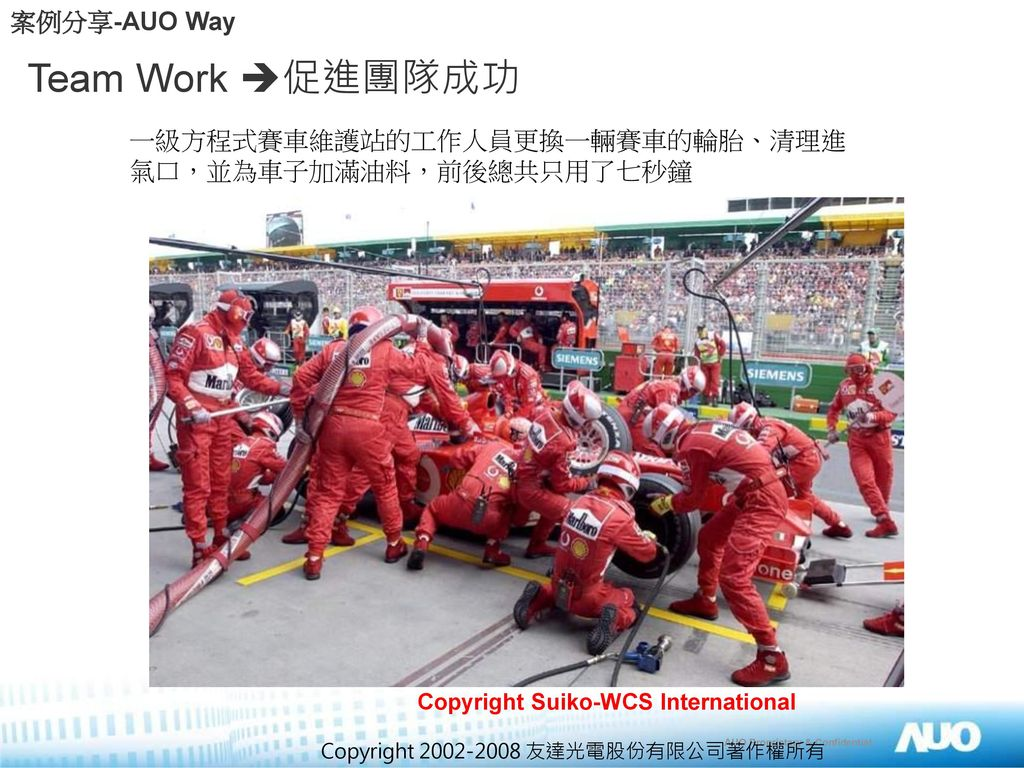 Team Work 促進團隊成功 案例分享-AUO Way