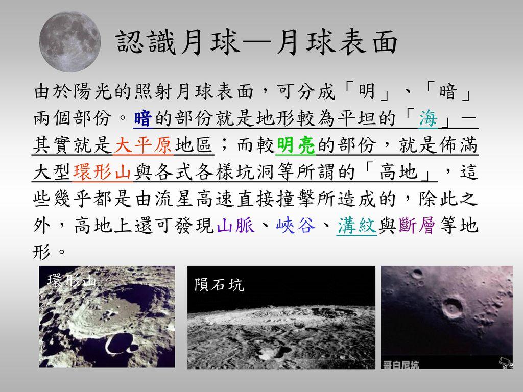 月球的重力是地球的六分之一 地球上 月球上