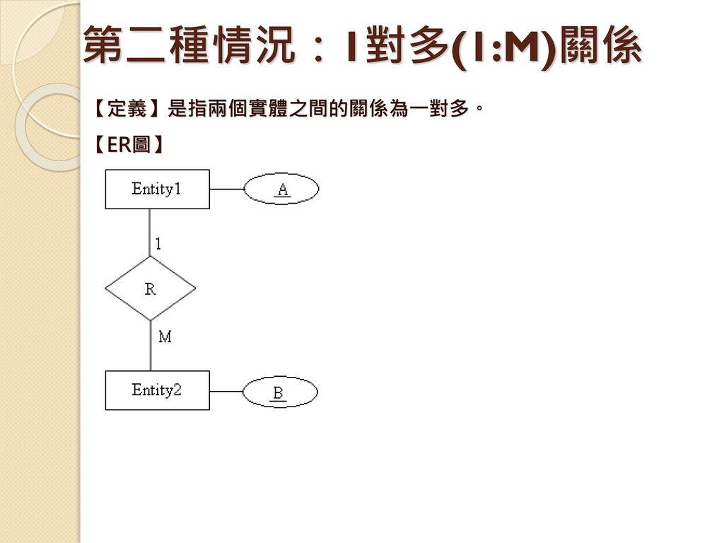 第二種情況:1對多(1:M)關係 【定義】是指兩個實體之間的關係為一對多。 【ER圖】
