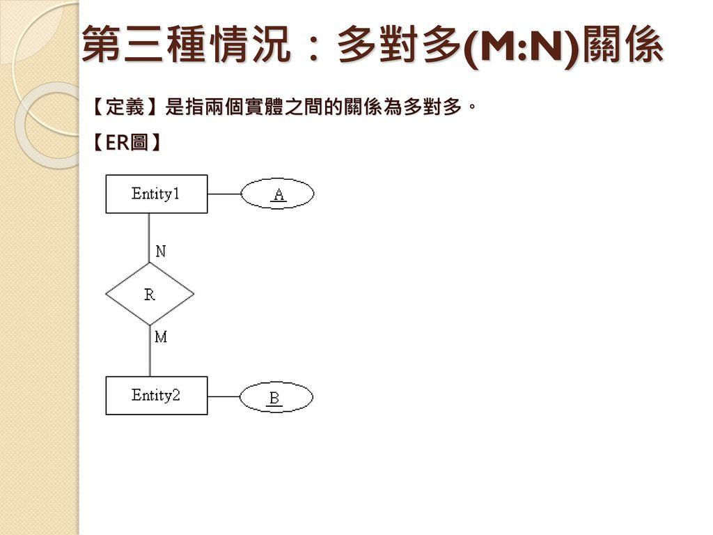 第三種情況:多對多(M:N)關係 【定義】是指兩個實體之間的關係為多對多。 【ER圖】