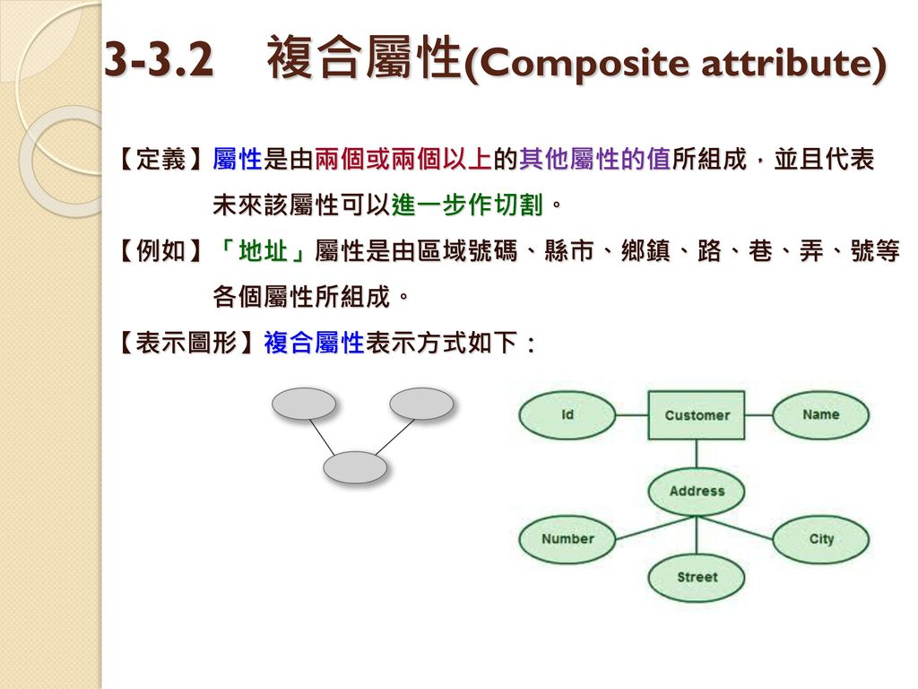 3-3.2 複合屬性(Composite attribute)