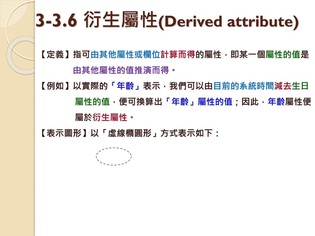 3-3.6 衍生屬性(Derived attribute)