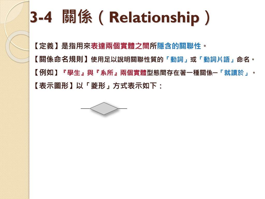 3-4 關係(Relationship) 【定義】是指用來表達兩個實體之間所隱含的關聯性。