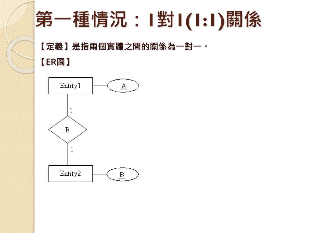 第一種情況:1對1(1:1)關係 【定義】是指兩個實體之間的關係為一對一。 【ER圖】