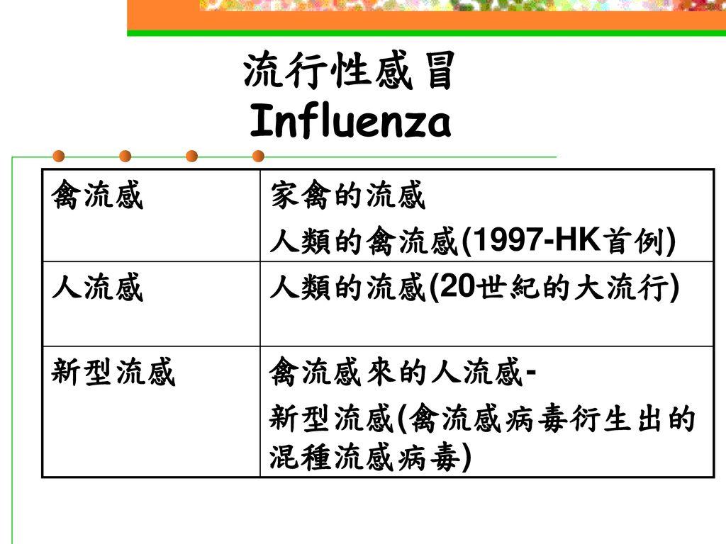 流行性感冒 Influenza 禽流感 家禽的流感 人類的禽流感(1997-HK首例) 人流感 人類的流感(20世紀的大流行) 新型流感