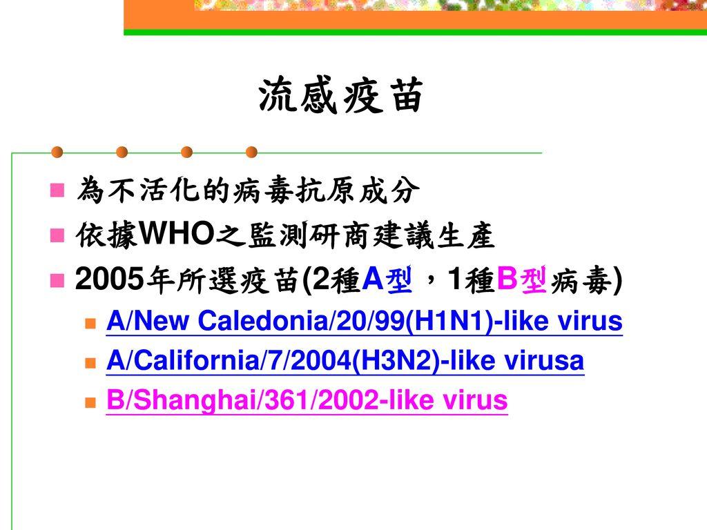 流感疫苗 為不活化的病毒抗原成分 依據WHO之監測研商建議生產 2005年所選疫苗(2種A型,1種B型病毒)