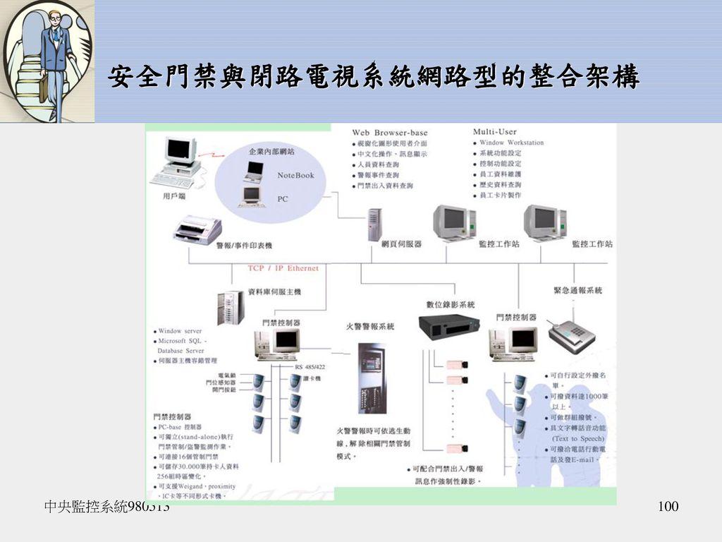 安全門禁與閉路電視系統網路型的整合架構 中央監控系統980513