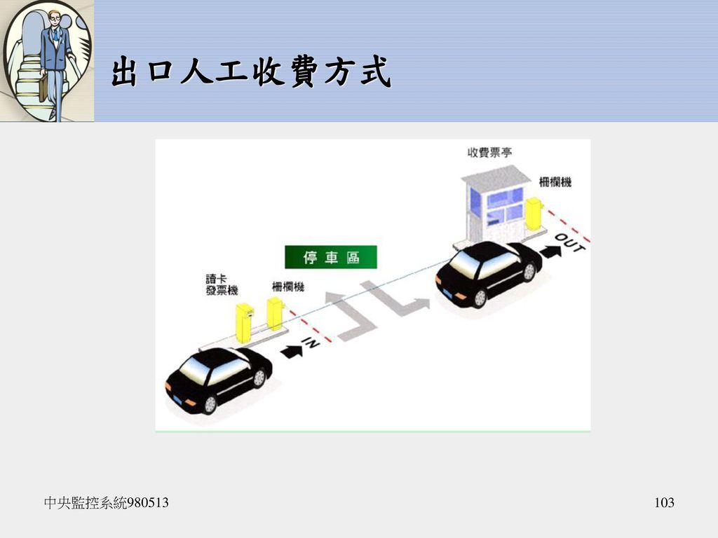出口人工收費方式 中央監控系統980513