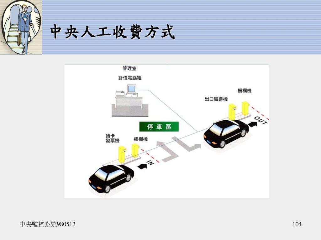 中央人工收費方式 中央監控系統980513
