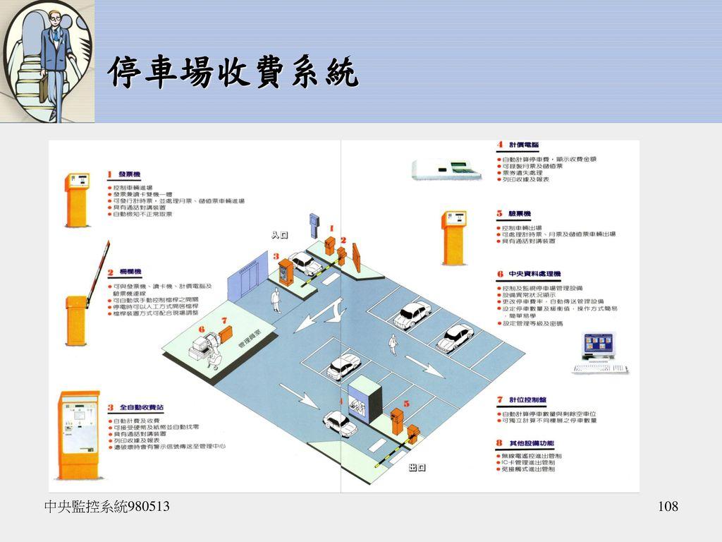 停車場收費系統 中央監控系統980513