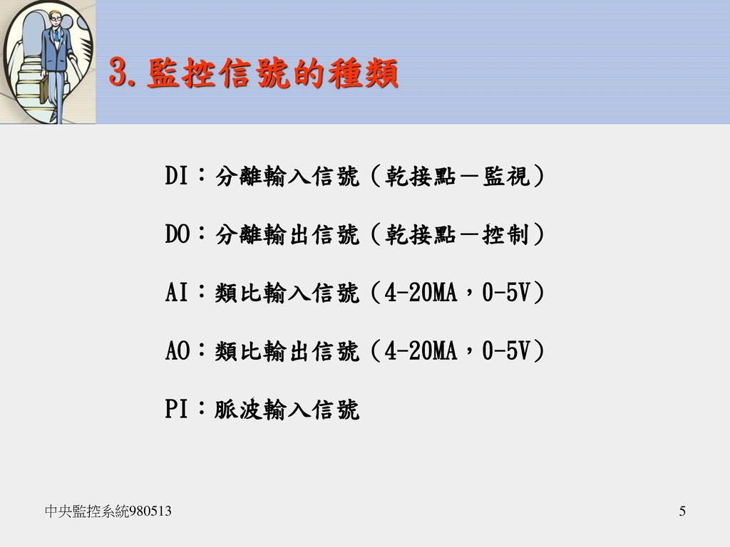 3.監控信號的種類 DI:分離輸入信號(乾接點-監視) DO:分離輸出信號(乾接點-控制) AI:類比輸入信號(4-20MA,0-5V)