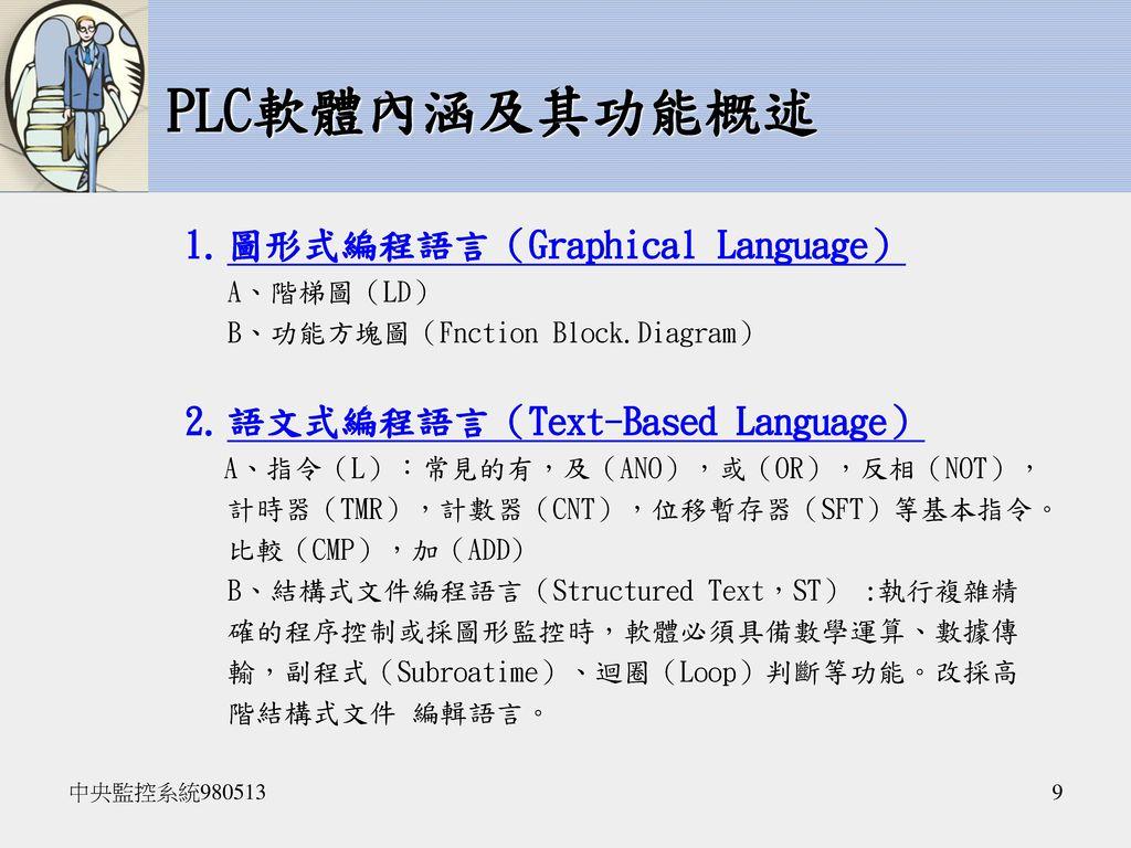 PLC軟體內涵及其功能概述 圖形式編程語言(Graphical Language) 語文式編程語言(Text-Based Language)