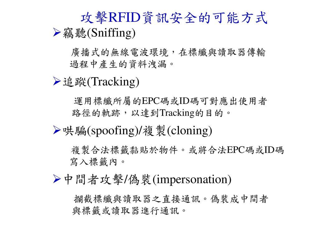 攻擊RFID資訊安全的可能方式 竊聽(Sniffing) 追蹤(Tracking) 哄騙(spoofing)/複製(cloning)