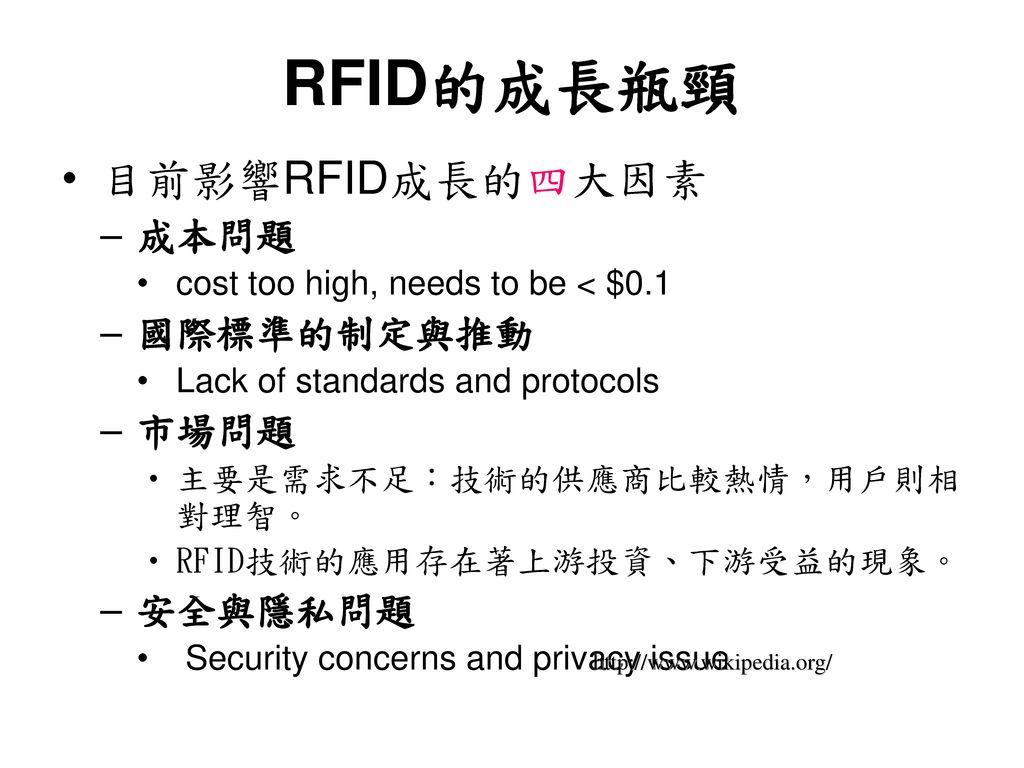 RFID的成長瓶頸 目前影響RFID成長的四大因素 成本問題 國際標準的制定與推動 市場問題 安全與隱私問題
