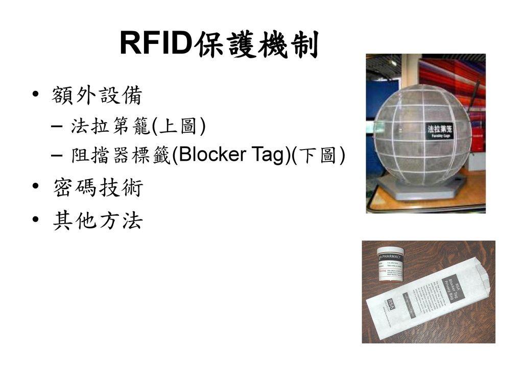 RFID保護機制 額外設備 法拉第籠(上圖) 阻擋器標籤(Blocker Tag)(下圖) 密碼技術 其他方法 在第五章中將有詳細的介紹。