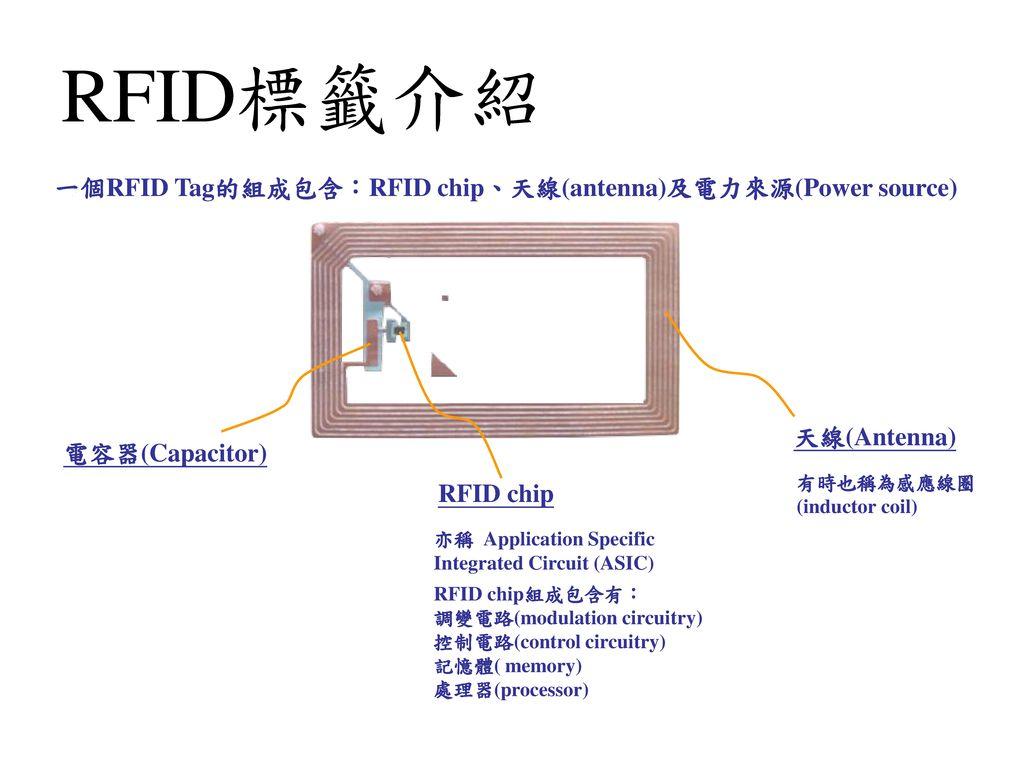 RFID標籤介紹 一個RFID Tag的組成包含:RFID chip、天線(antenna)及電力來源(Power source)