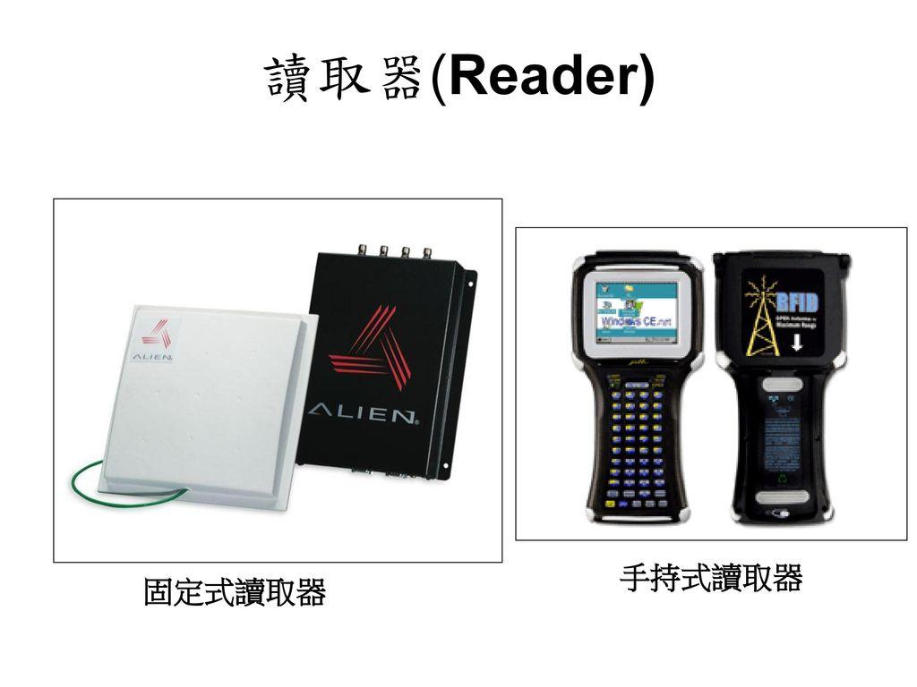 讀取器(Reader) 手持式讀取器 固定式讀取器