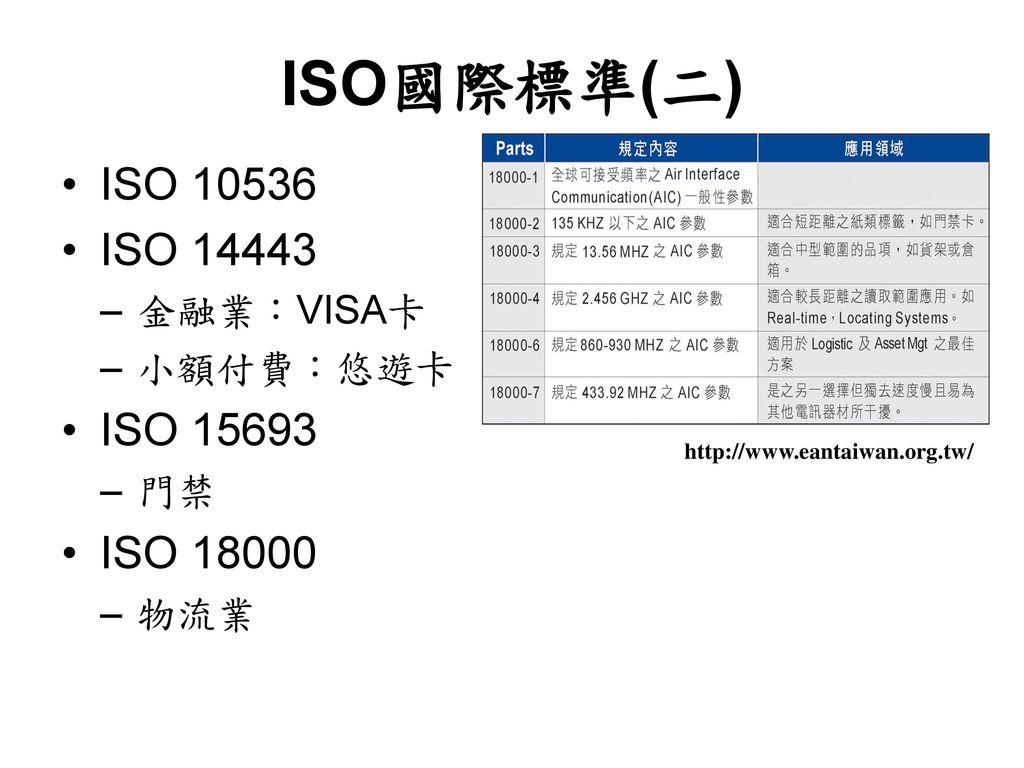ISO國際標準(二) ISO 10536 ISO 14443 ISO 15693 ISO 18000 金融業:VISA卡 小額付費:悠遊卡
