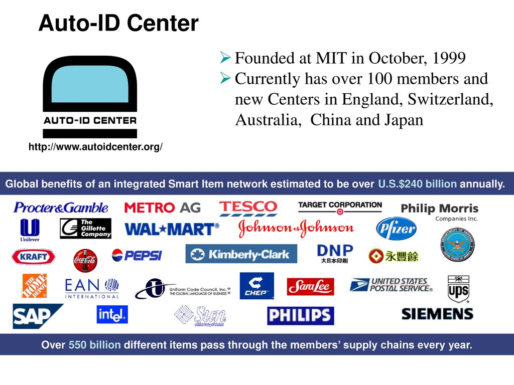 Auto-ID Center Founded at MIT in October, 1999