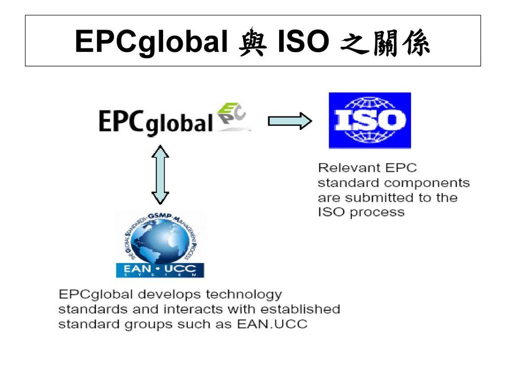 EPCglobal 與 ISO 之關係