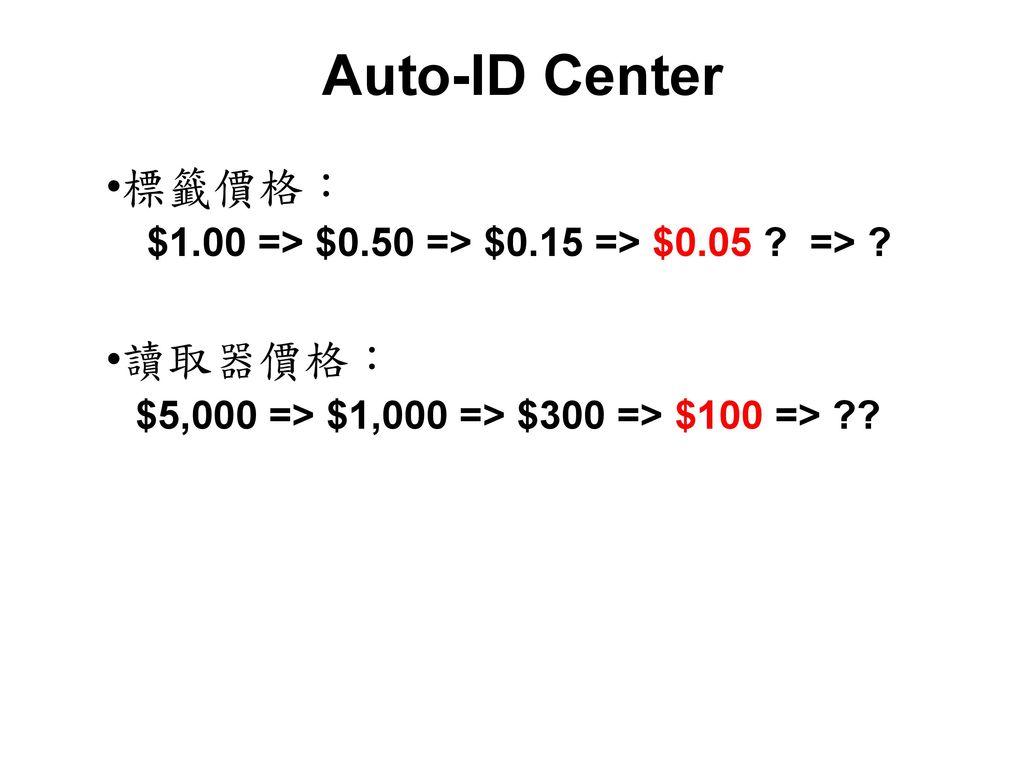Auto-ID Center 標籤價格: 讀取器價格: